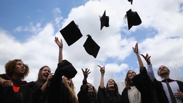 Världens bästa universitet 2019