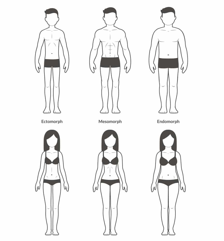 Are you following the best diet for your body type?